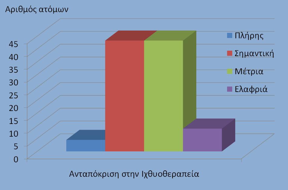 chart2_ble